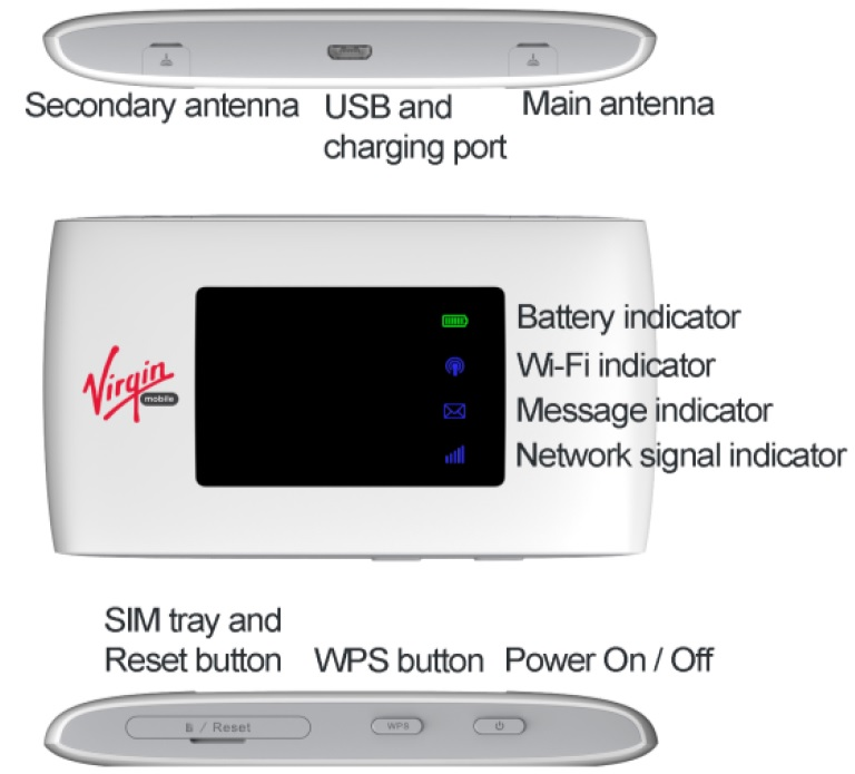 Virgin 4G WiFi Modem MF920A